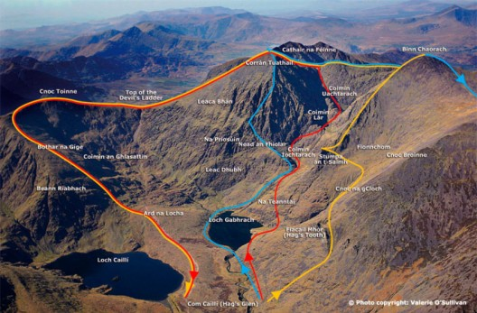 Carrauntoohil Classic Routes