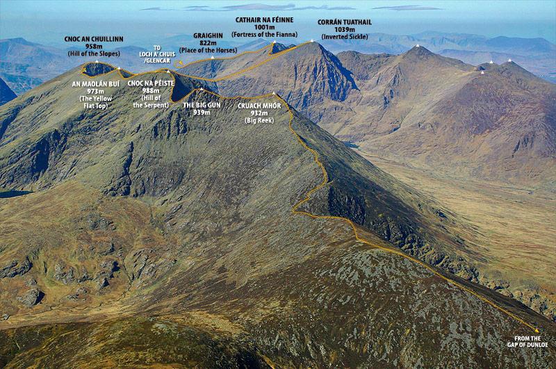 Reeks Ridge